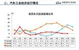 中汽协:5%目标恐难实现 充电设施首次纳入常规统计