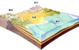 环保部:今年将完成2050个地表水考核断面水质自动站建设