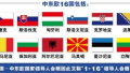 中国-中东欧国家文化合作协调中心在马其顿揭幕