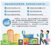 """山东省29项举措助推""""好客山东""""全域旅游高质量发展"""