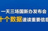 一天三(san)場國新辦(ban)發布會 十(shi)個數據速(su)讀重要信息
