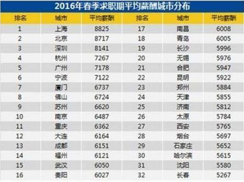 """深圳""""暴跌""""很正常 三年内楼市难见大拐点!"""