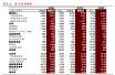 中金:卜蜂国际(00043)越南养殖业务低迷 目标价降至1.20港元