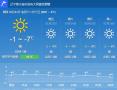 大连今日起冷空气发力 最高气温-1℃ 周五风大气温降