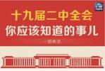 1月18日重要新闻:十九届二中全会今明召开 2017年GDP发布