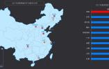 """最新中国""""堵城""""排行榜出炉 你的城市排第几?"""