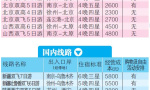 """""""理性消费、注重品质""""!江苏旅游局发布春节出游热门线路成本"""