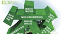 2018年中央一号文件公布 乡村产业要兴旺、更美更宜居