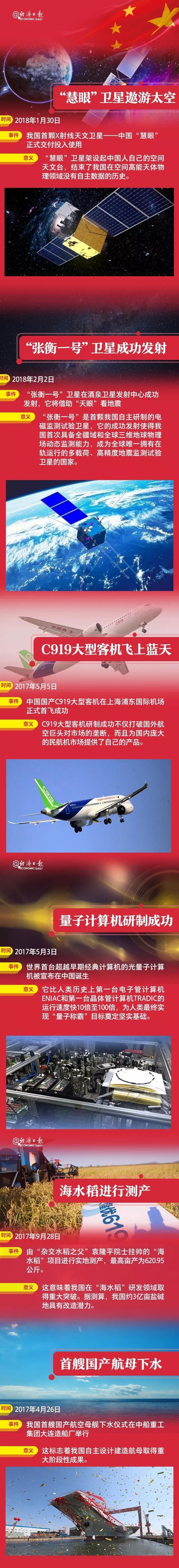 """幸运飞艇怎么6码诀窍:为中国""""创造伟力"""",喝彩!"""
