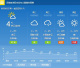今明两天洛阳最低气温0℃ 明天又有雨