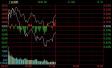 午评:沪指震荡回落跌0.16% 富士康概念涨幅居前