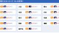 辽宁发布大风黄色预警阵风10级 沈阳今日最高20℃
