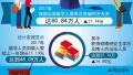 中国学生谈留学收获:走出温柔乡独立是最大的成长