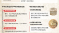 重大科研项目探源工程成果发布:中华文明五千年获得实证