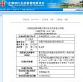 因违规办理同业业务 许昌农商行及相关人员被罚款