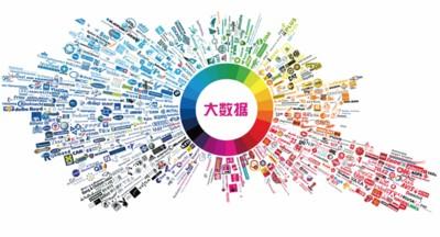 核心提示:近年来中国大数据产业不断向纵深发展.