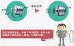 3张图看懂海尔洗衣机为啥能持续第一,且增速是行业近3倍!