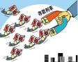 沈阳有银行一年期定存利率重上2% 迎最高年利率