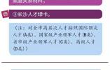 """楼市再传新消息!多地限购政策现""""松动""""迹象!"""