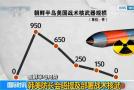 韩防长重新部署核武言论被指有违韩政府方针