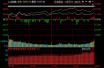 收评:沪指震荡涨0.44% 半导体产业链全线爆发