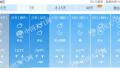 北京今降温5℃夜间破冰点 明起回暖周五气温创新高