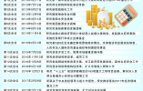 揭秘!新华社发文首次披露中央财经领导小组如何谋篇布局中国经济