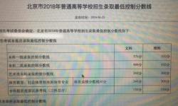 2018高考北京分数线出炉:一本理科532分,一本文科576分