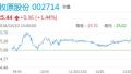 2018胡润百富榜出炉:秦英林以355亿身家蝉联河南首富