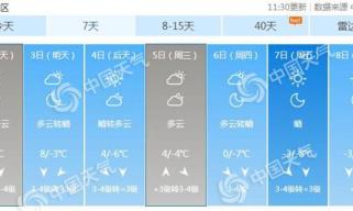 今天凌晨北京下雪了?假的 下周降温是真的
