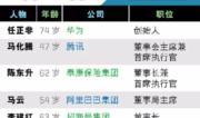 """董明珠上榜""""2019中国最具影响力的商界领袖"""" 逆境诠释""""中国企业家精神"""""""