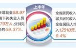 """河北经济""""半年报""""中看亮点:民生有温度 老百姓更幸福"""