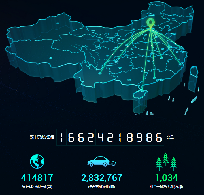 """160亿公里的执着 从源头探寻BEIJING汽车""""真续航""""实力"""
