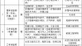 浙江大学公布2017年本科生招生章程、招生专业目录与答考生问