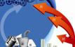 山东做好两篇大文章 新兴产业崛起加快新旧动能转换