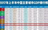 这是南京2017年的成绩单!再一次惊艳世界!