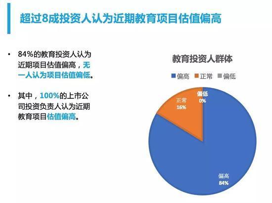 如何看北京赛车走势图:中国教育投资人2018年度趋势预测