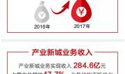 诚意正心这一年 一张图看懂华夏幸福2017年年报