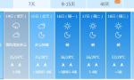 山东多地有雷阵雨+8级大风 未来一周高温高湿
