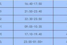 首航最低票价150元!信阳明港机场首航航班及票价出炉