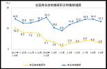 1-9月全国房地产开发投资88665亿元 同比增长9.9%