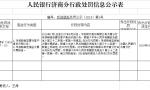"""罚款53万!平安银行济南分行违反反洗钱法""""吃罚单"""""""