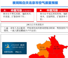 北京2月23日夜预计有中度空气污染 24日最高可达重污染