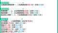 青岛:普高最后一次分数线公布 21日可查询录取去向