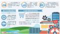 新兴产业发展加速起势 1-7月山东工业经济运行稳中有进