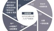"""奇瑞控股集團""""黨代會""""勾勒發展藍圖"""
