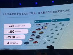 专注电动汽车发展 大众将推70款全新电动车型