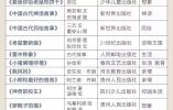 河北省教育厅通知:中小学生面临大变革