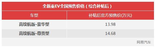 补贴后预售13.98万起 全新秦EV将10月上市